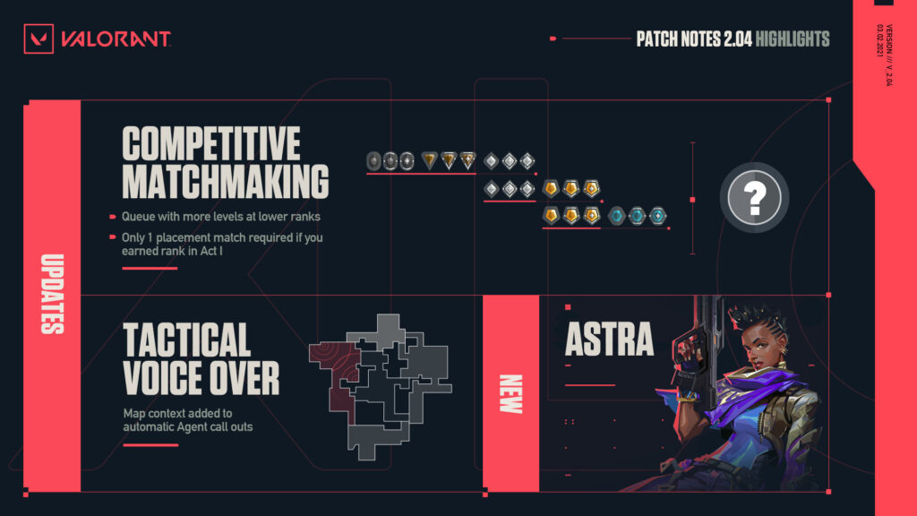 astra, ranked, competitive, valorant, update, patches,